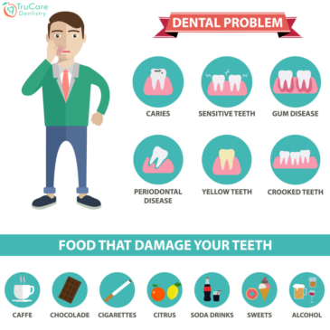 How Sugary Drinks Affect Teeth?