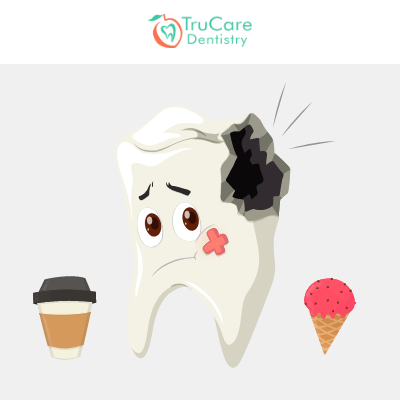 How Sugar Causes Tooth Cavity